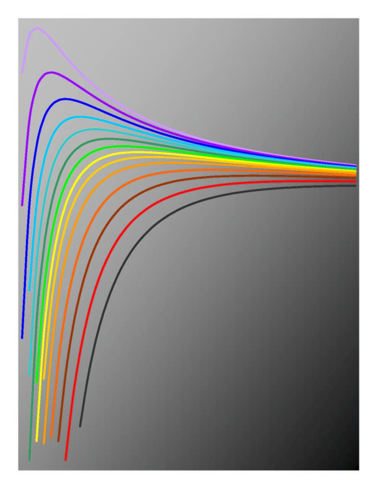 asymptote.jpg